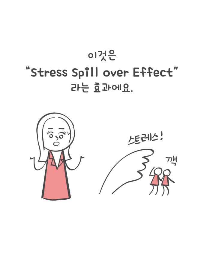 이것은 Stress Spill Over Effect 라는 효과에요.